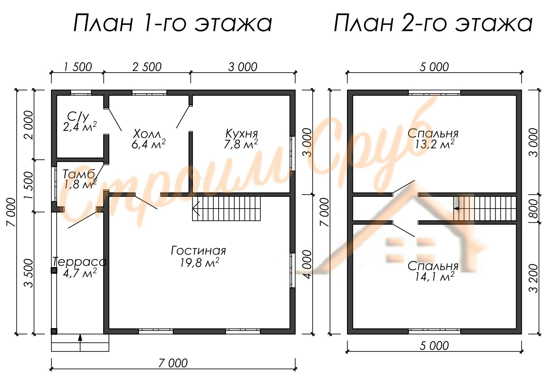 Дом из бруса 7х7 «Садовый»